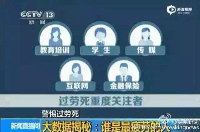 """央视""""谁是最疲劳的人""""调查,教育培训上榜"""