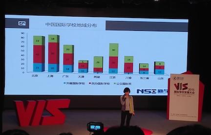 2015中国国际学校报告:民办国际学校稳步增长