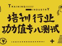 Duang!2016培训行业功力值专八测试来啦