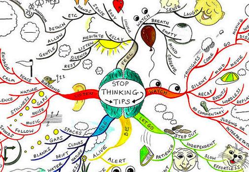 """""""最强大脑""""火了,思维导图会是提升成绩的新方式吗?"""