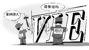 新东方签委托协议规避VIE风险