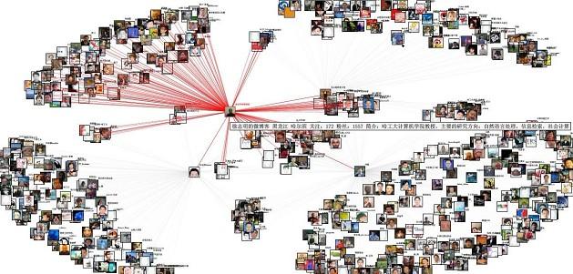 微博数据挖掘 短信营销后机构眼前的新课题?