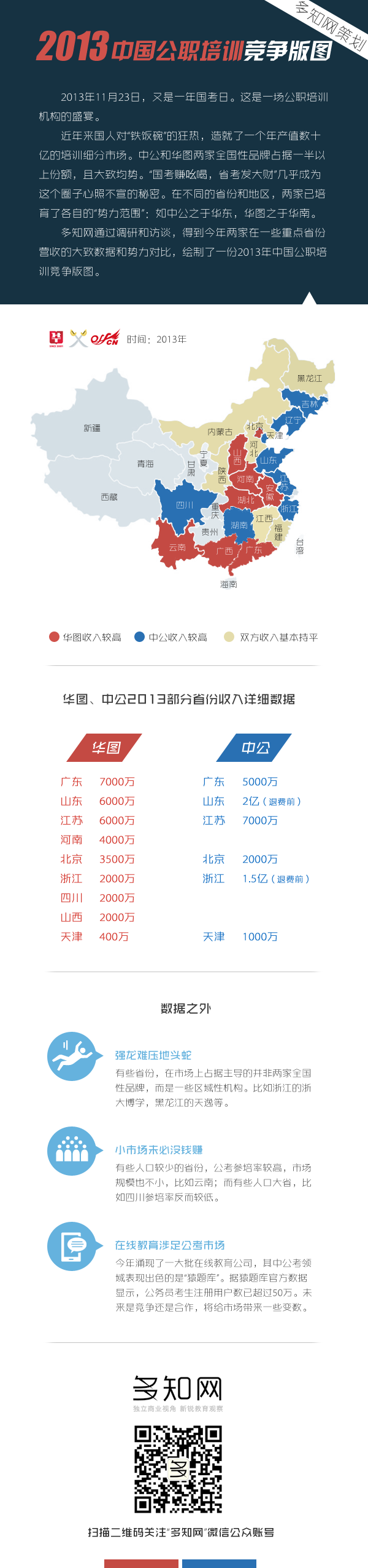 04_中国公考培训地图