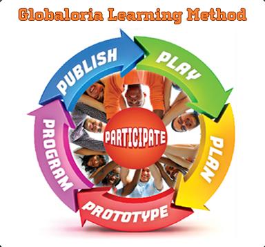 """教育游戏孵化器:Globaloria教学生""""做""""游戏"""