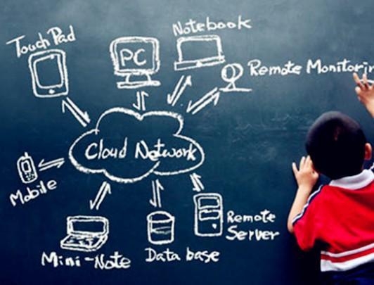 2013,哪些在线教育公司成为了资本的宠儿?
