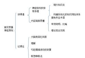 QQ截图20140330185604